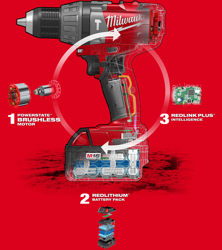 Milwaukee M18 Fuel Brushless Tools Preview