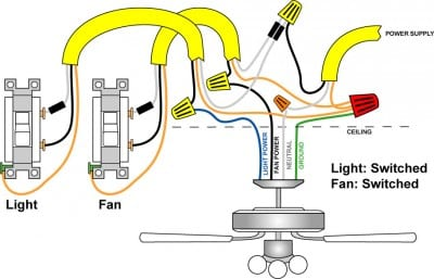 Wiring In A Ceiling Fan With Light - Schema Wiring Diagram on 2 switches 1 light diagram, light two switches one light diagram, light switch double pole diagram, 2 switch 2 lights wiring diagram, two lights one switch diagram, 2 lights 2 switches diagram, how does a 3 way switch work diagram, two-way switch diagram, 1 switch 3 lights wiring diagram,