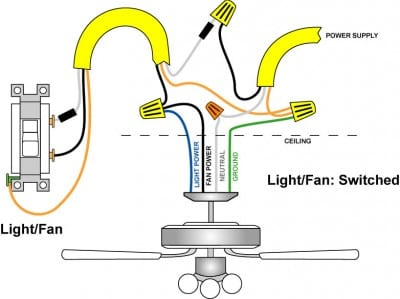 Wiring A Ceiling Fan And Light Pro Tool Reviews - Wiring a light switch and outlet together diagram