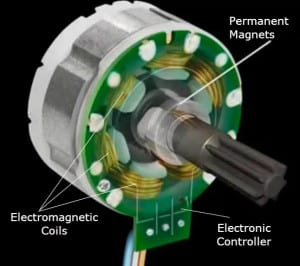 Brushed Vs Brushless Motors - Brushless motor