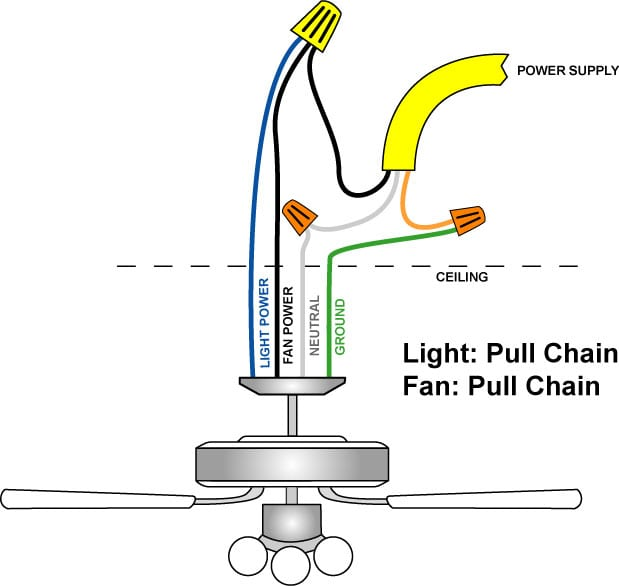wiring a ceiling fan and light pro tool reviews what is the blue wire on a ceiling fan